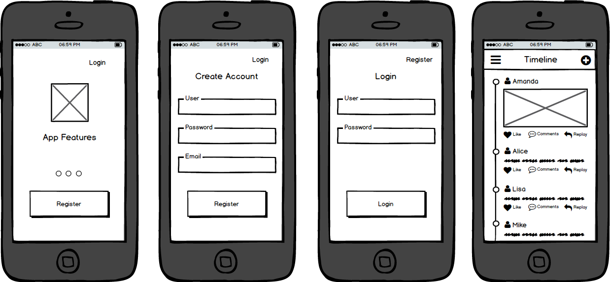 The 5 best free wireframe tools for mobile apps you can t for Storyboard template app