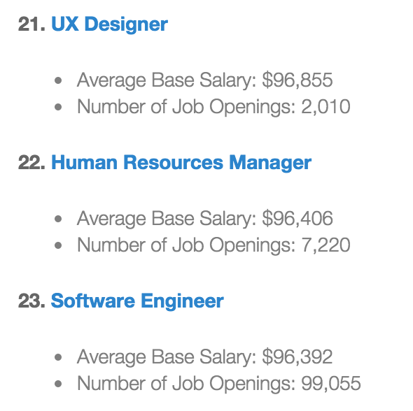 Even Though, UX Designer Is Still Ranked No.14 As The Greatest Job In  America By CNN. Besides,18% Of The Junior UX Designer Will Be Promoted More  Than Twice ...