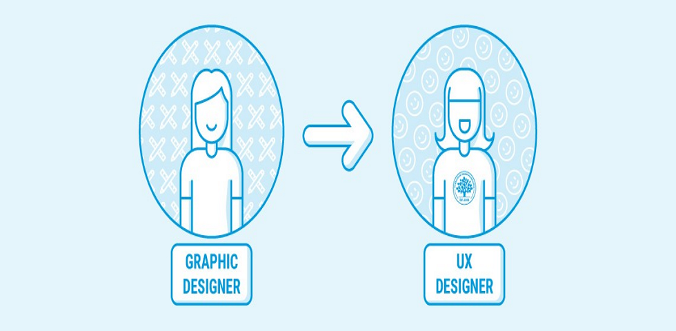 Guidance to Change from Graphic Designer to UX Designer