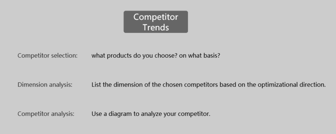 Competing product analysis