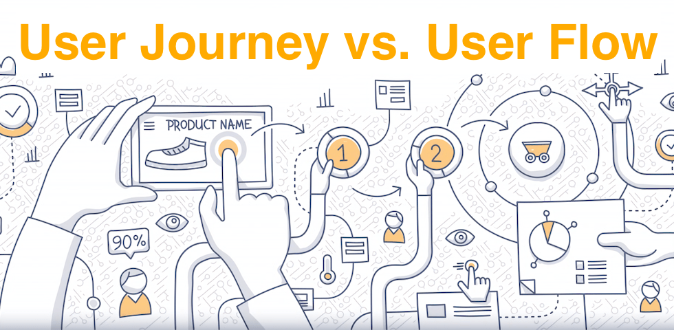 User Journey Vs User Flow Differences Similarities