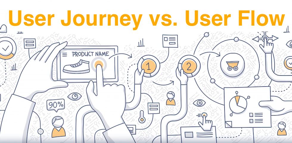 User Journey Vs User Flow Differences Similarities - User journey map