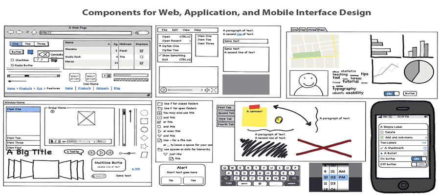 Low fidelity prototyping tools: Balsamiq Mockups