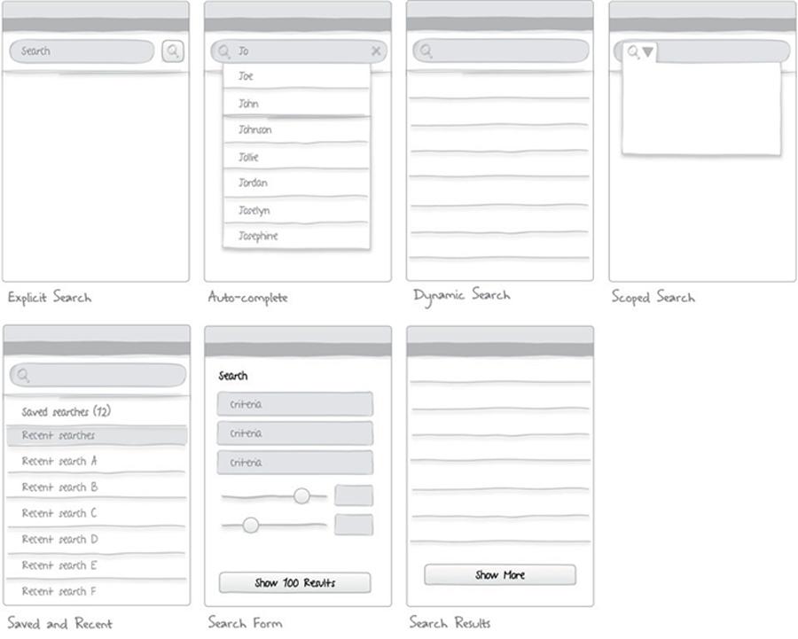 搜索,分类和过滤设计模式