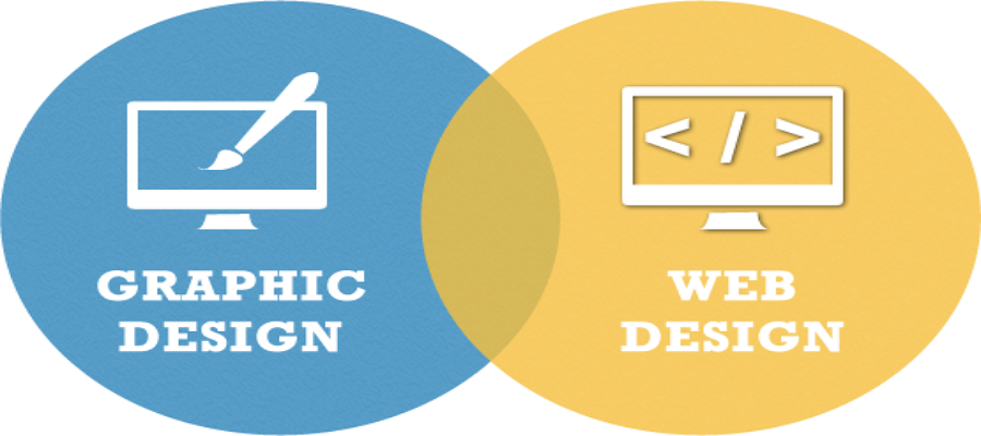 graphic design vs.web design