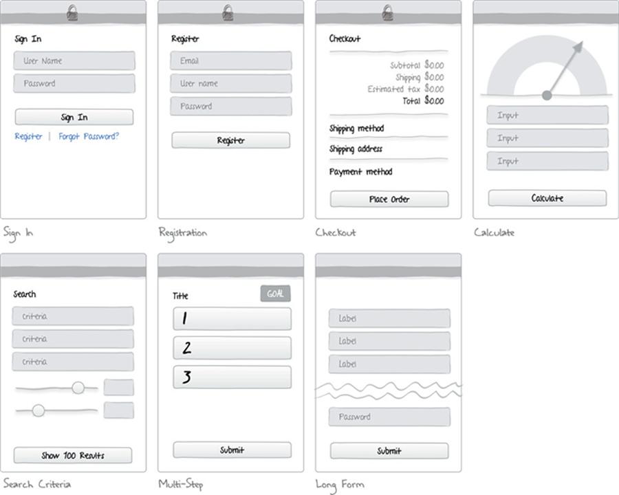表单设计模式