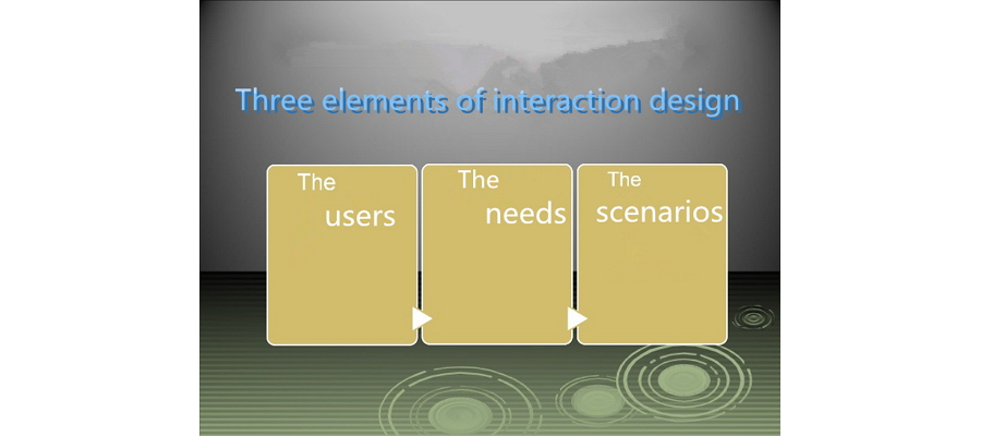 Three elements of interaction design