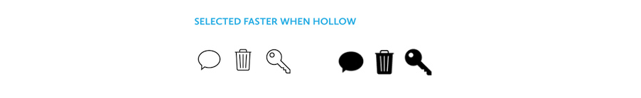 selected faster when hollow