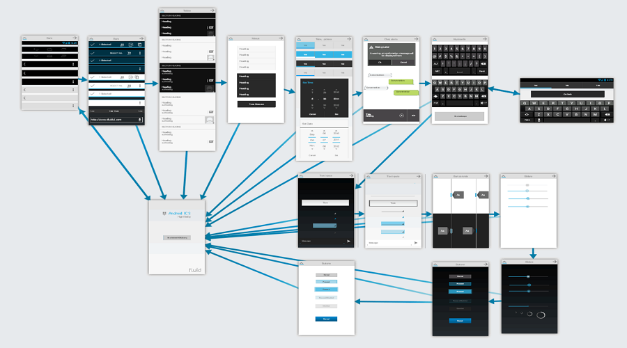 Fluid UI flow chart