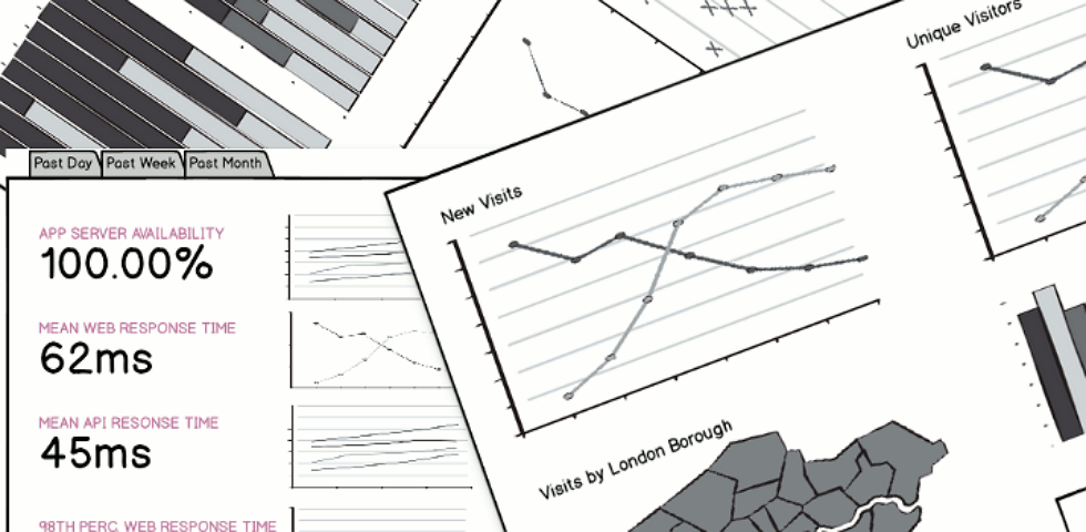 Prototype Design: What Is A Wireframe, And What Is A Prototype?