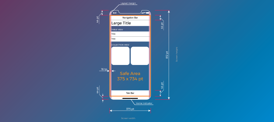 Designing for iPhone X: 9 Tips to Create a Great-Looking ...
