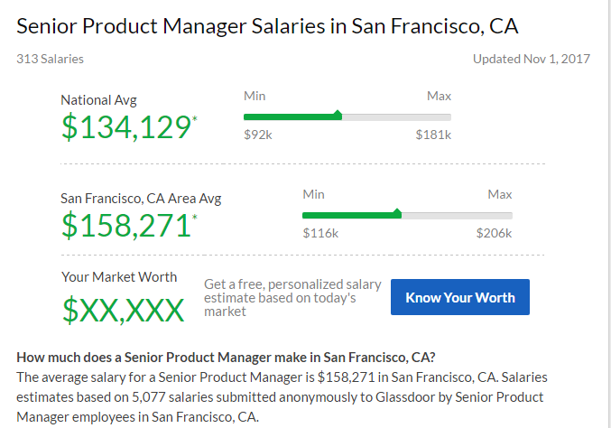 Senior Product Manager Salaries