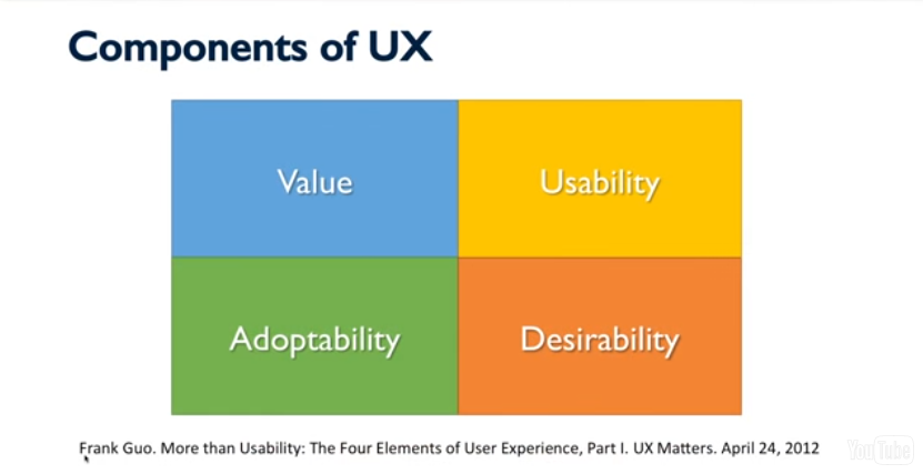 4-elements-of-UX