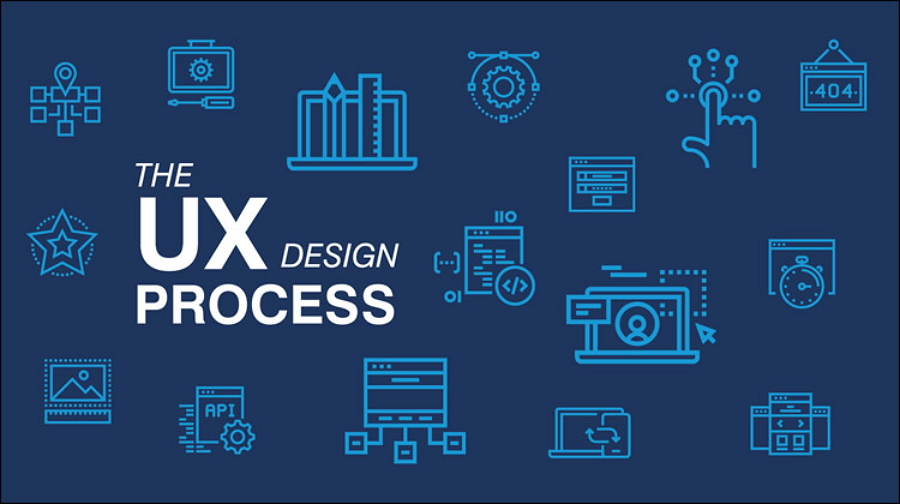 The UX design process