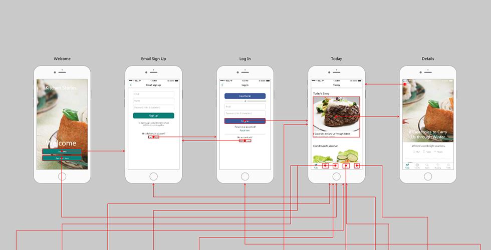 Fine Mockplus Sample Project Kitchen Stories App Food Mockplus Beutiful Home Inspiration Xortanetmahrainfo