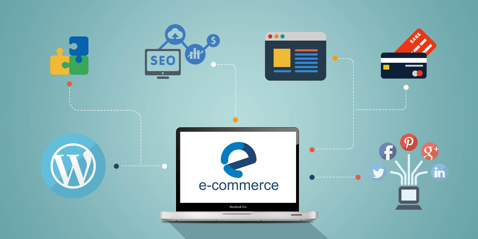 Image result for Ecommerce sites