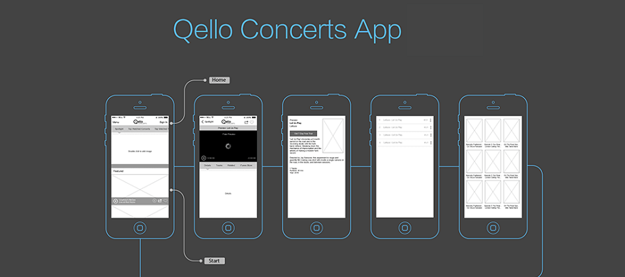 Qello-Concerts