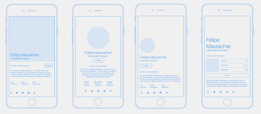 User-Profile-Concept