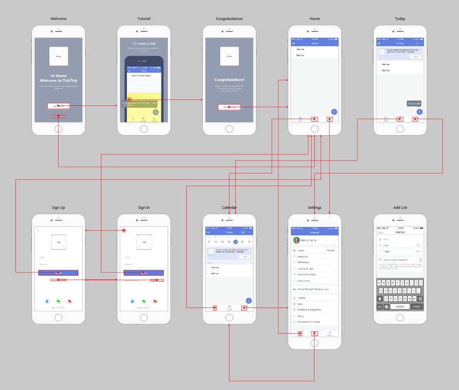 23 best mobile app and website wireframe examples for for Storyboard template app