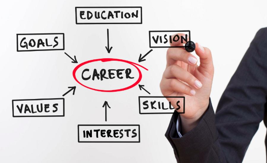 Make a career plan