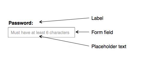 Mobile Form Design Elements