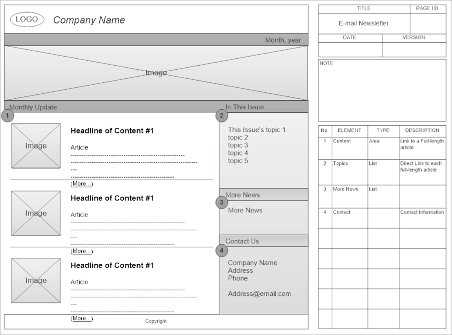Definitive Guide to What Is a Wireframe - Website