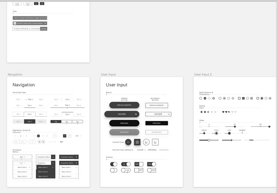 Atomic-Wireframe-kit-for-atomic-design-sketch-resource
