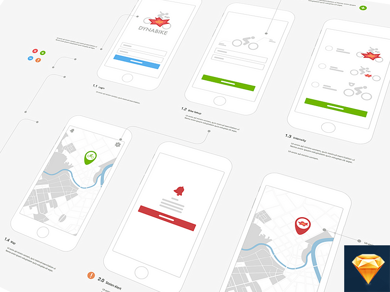 iPhone Wireframe Template Sketch Resource