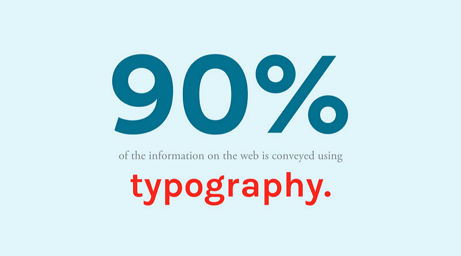 Web typography resource