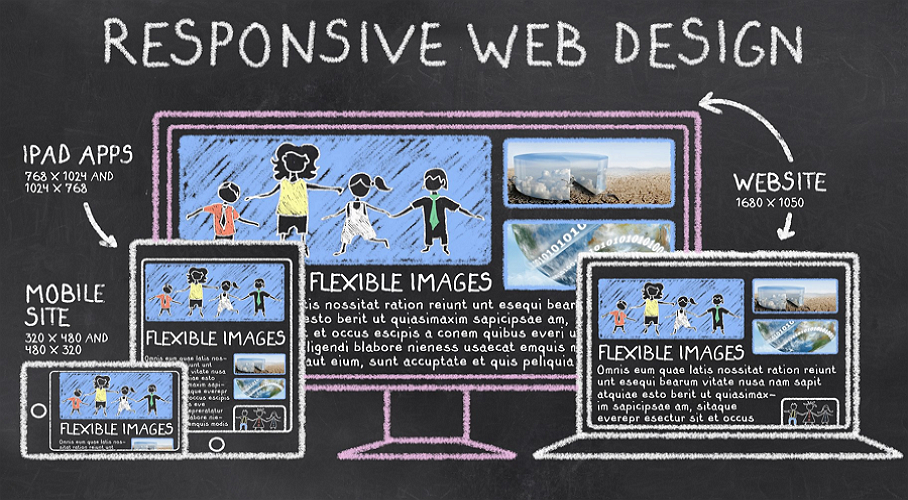 12 Best Responsive Web Design Tutorial to Get You Started