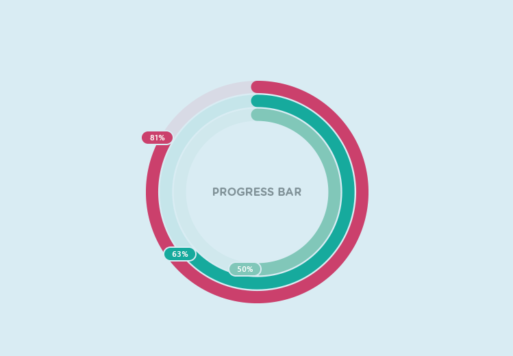 24 Best Progress Bar Designs and Free PSD Templates for Webs