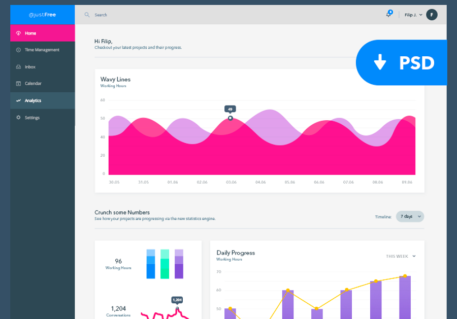 Analystic Dashboard UI Kit Free in PSD