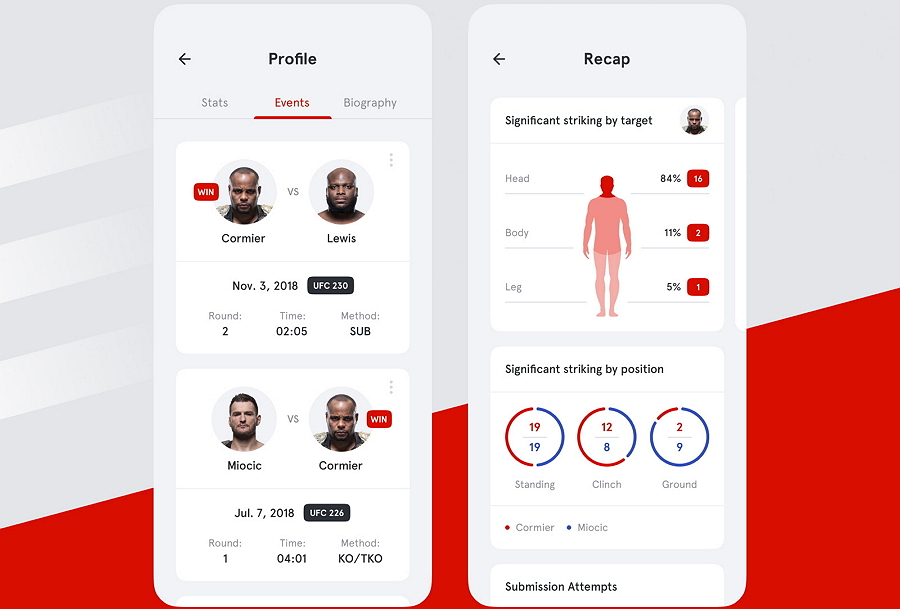 UFC App Admin Dashboard Design