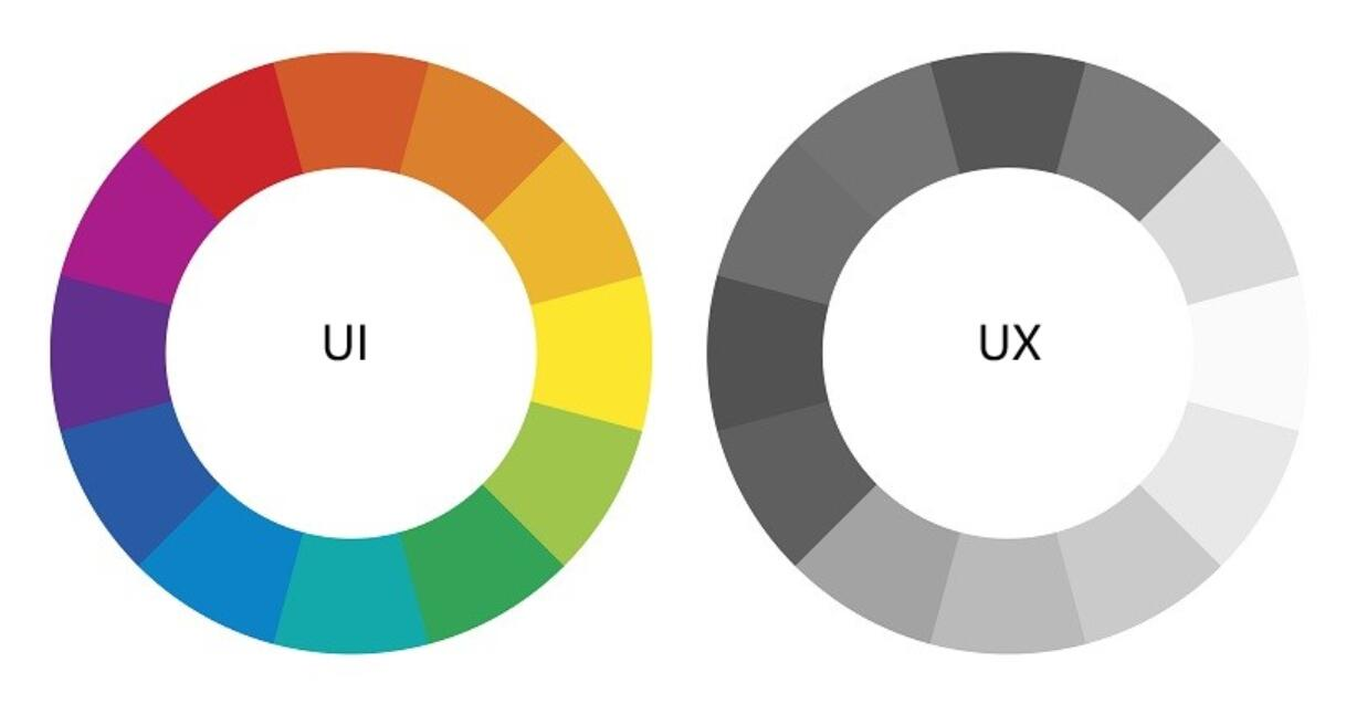 Different colors used by ui ux designer