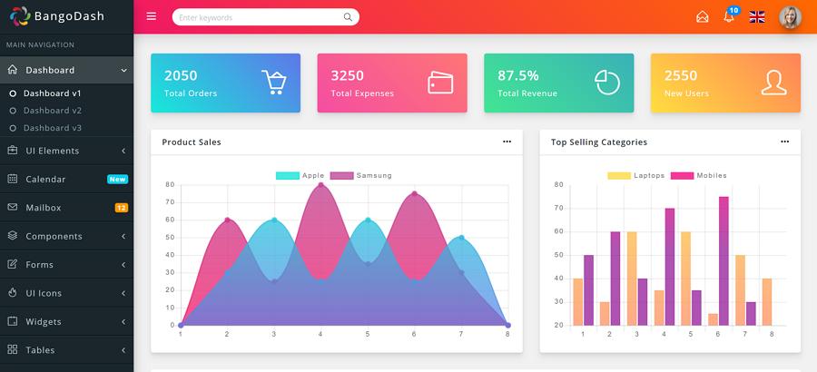 BangoDash - Bootstrap 4 Admin Dashboard Template