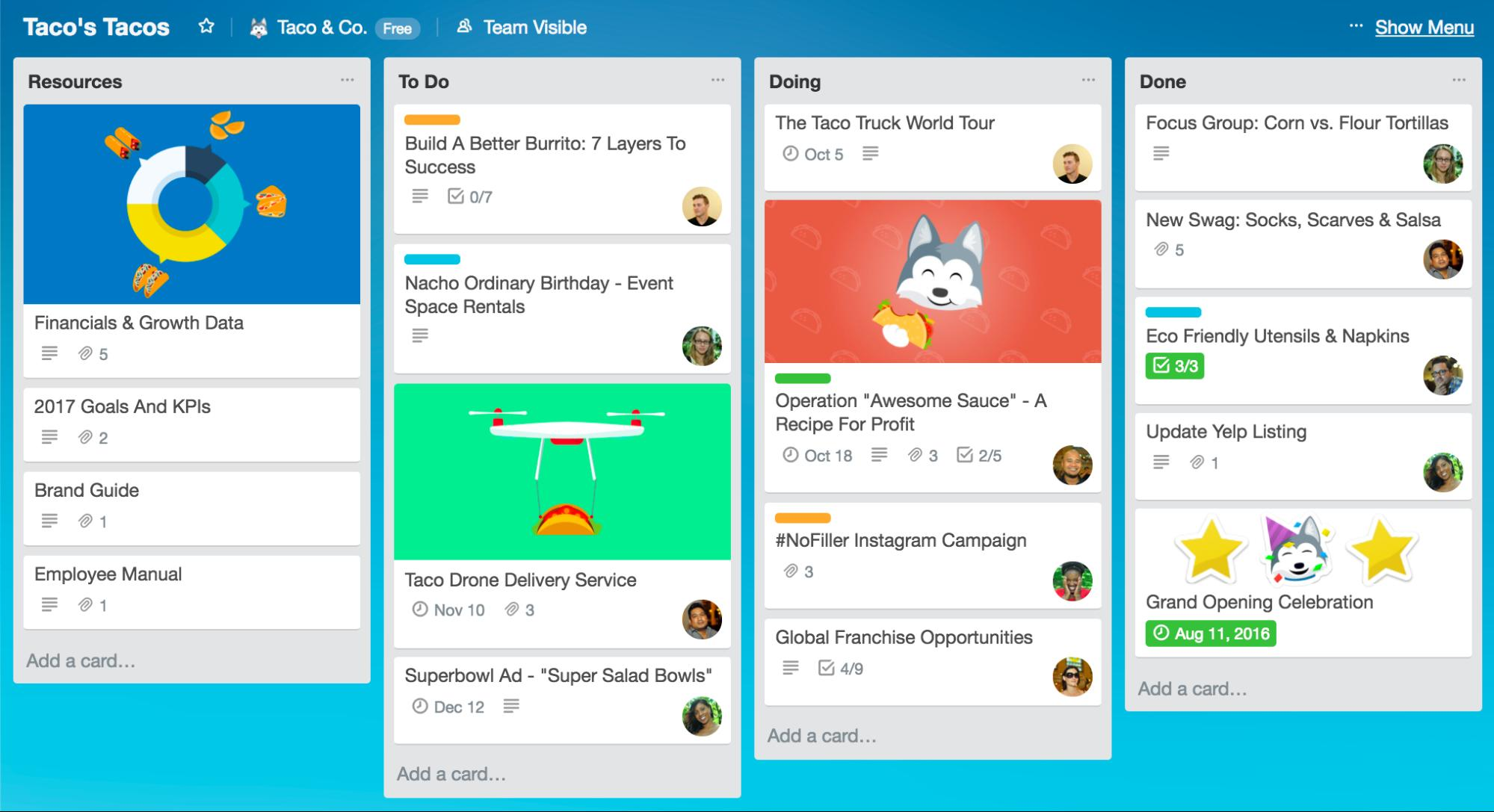 Trello Project Management Collaboration Tool