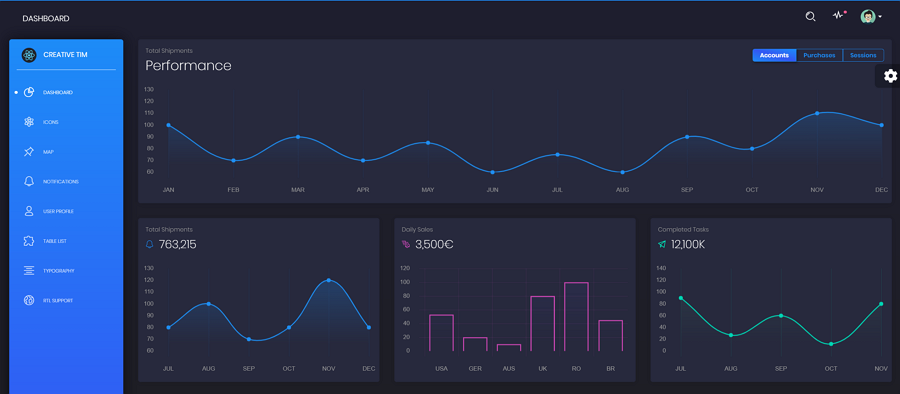 Black Dashboard React