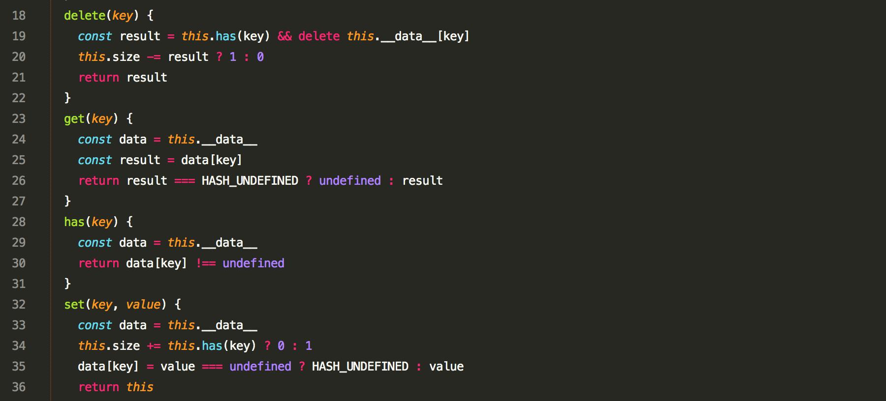 JavaScript代码图