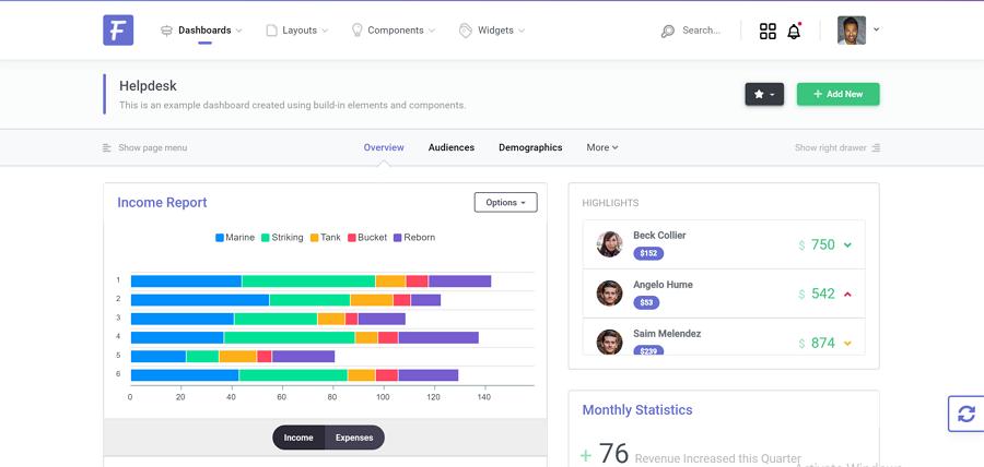 Fiori - Clean Bootstrap 4 Dashboard Admin