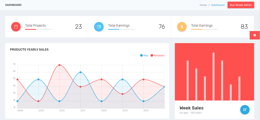 Ample Admin - The Ultimate Dashboard Template