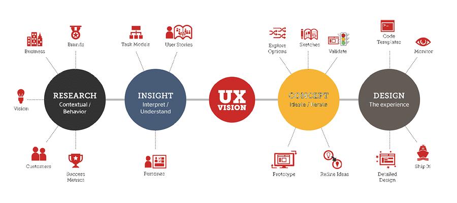 UX designer skills.png