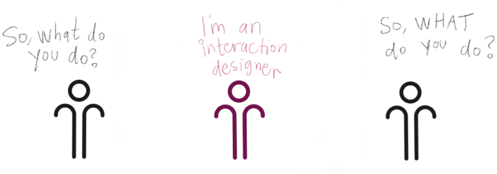 What does an interaction designer do